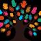 Sieć Współpracy i Samokształcenia Pedagogów Szkolnych