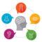 Harmonogram dni otwartych porad w zakresie integracji sensorycznej (SI)